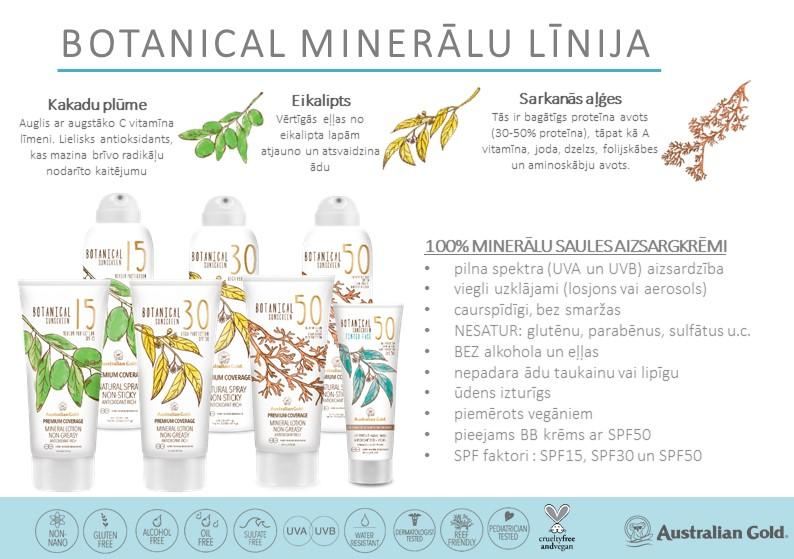 Botanical minerālu saules aizsargkrēmi