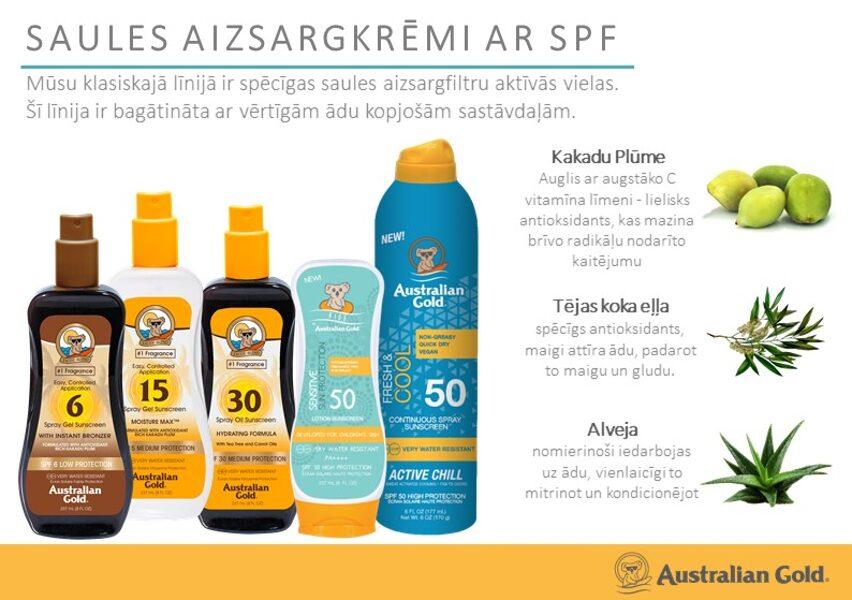 Saules aizsargfiltri ar SPF